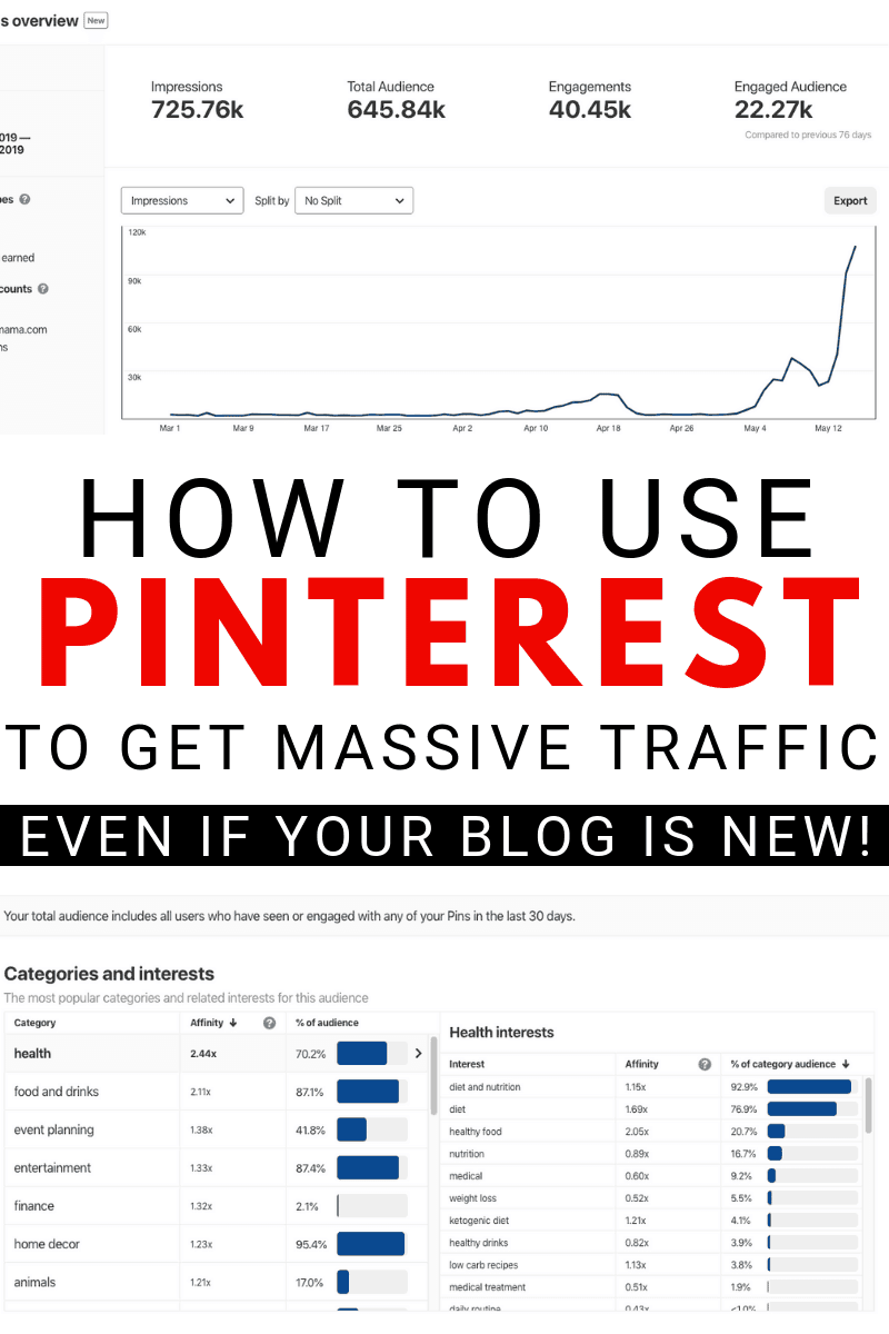 how to get pinterest traffic to new blogs