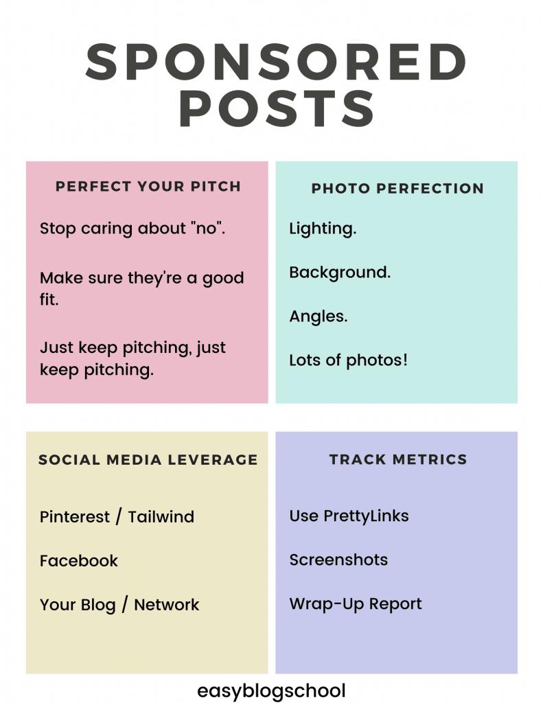 sponsored post tips