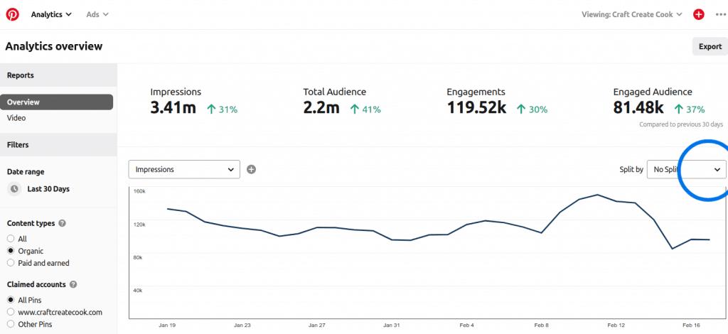 Screenshot of Pinterest analytics